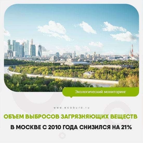Объем выбросов загрязняющих веществ в Москве с 2010 года снизился на 21%